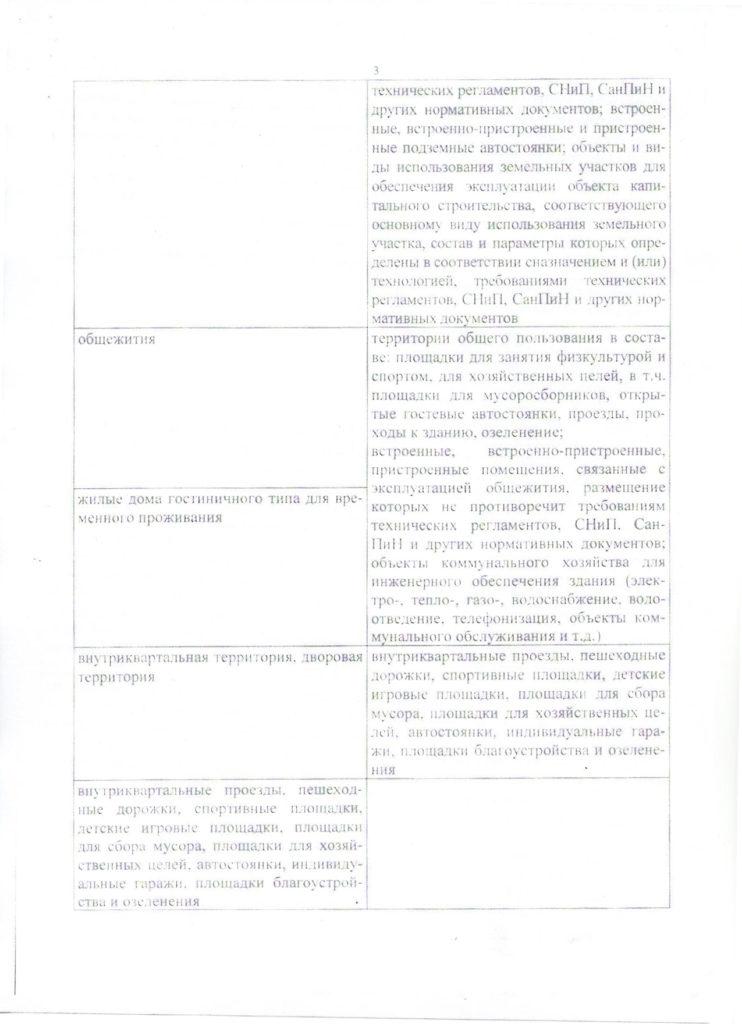Градостроительный план_2(Рис_8)